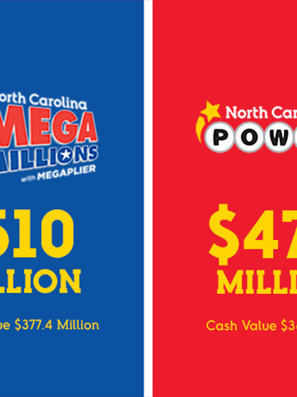 Mega Millions Powerball Jackpots Total Nearly 1 Billion For Weekend Drawings Wlos