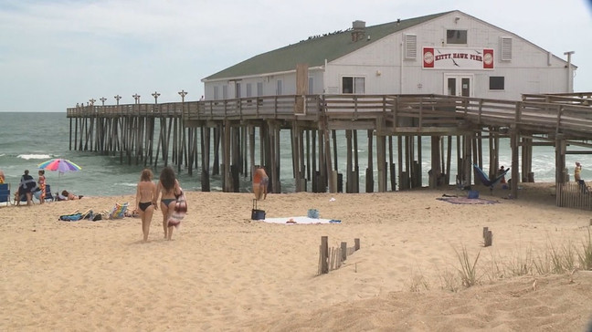 Outer Banks Travel Restrictions